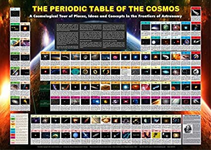 Amazon the periodic table of the cosmos poster toys games urtaz Gallery