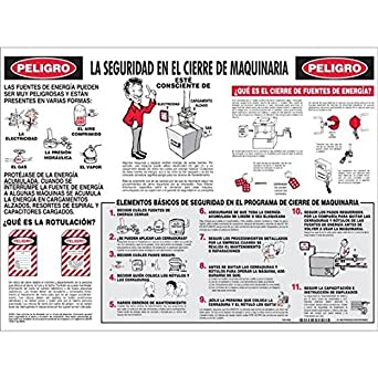 Brady 50094, Lockout Safety Poster - Spanish, Pack of 4 pcs ...