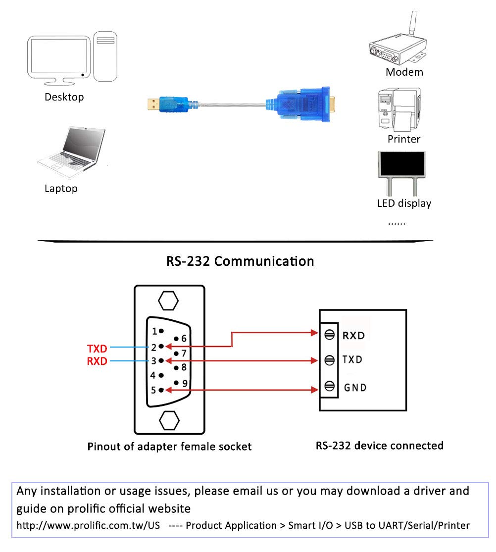 Usb Rs232 Wiring Diagram