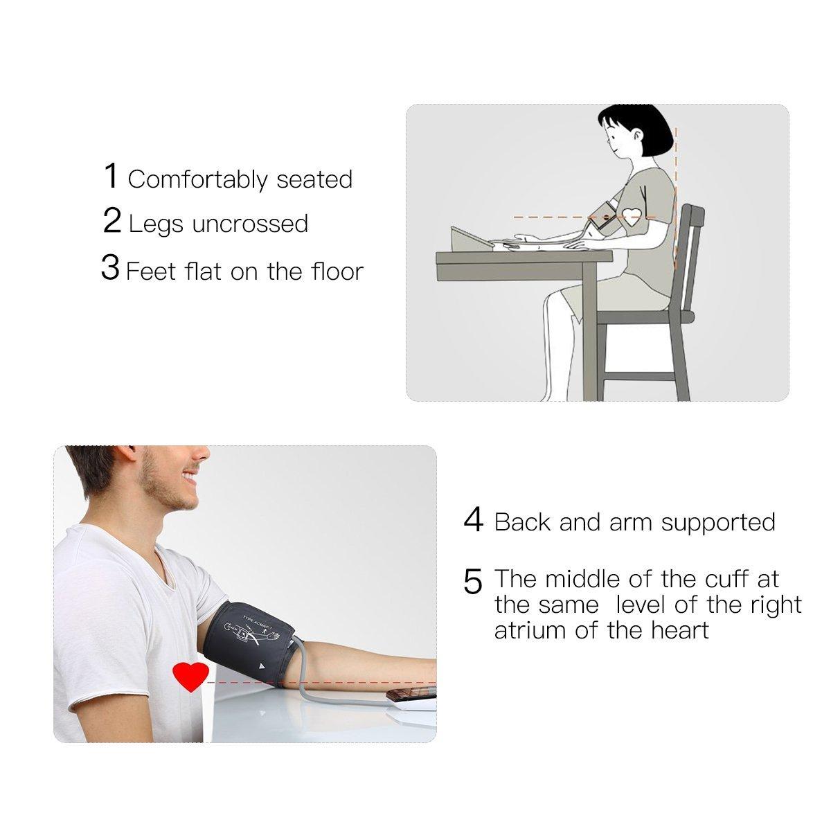 Tensiómetro de Brazo Digital (2 * 90), COULAX Certifica FDA, Lecturas de Presión Arterial Rápidas, Cómodas y Precisas.: Amazon.es: Salud y cuidado personal
