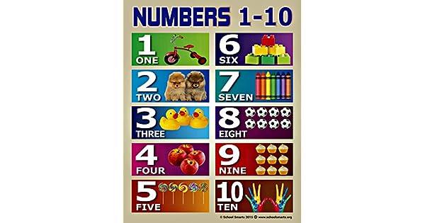 Amazon.com: Números 1 – 10 Gráfico por Escuela Smarts para ...