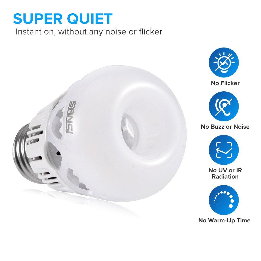 SANSI 40 watt Light Bulbs 5w LED Bulb Equivalent 40w Incandescent Bulb Daylight 5000k Cool White A15 LED Bulb E26 Base 500 Lumen Non-dimmable Energy Saving Bulb for Fans Lamps 5-Year Warranty (6-Pack) by SANSI (Image #4)