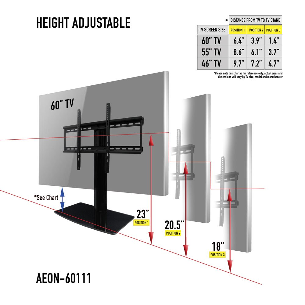 TV: at what height