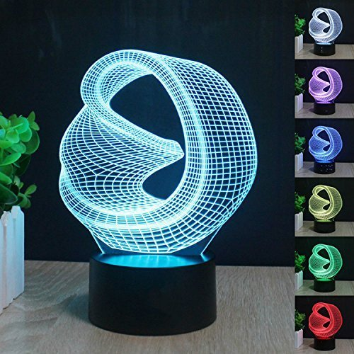 Abstract Led Lighting in US - 3