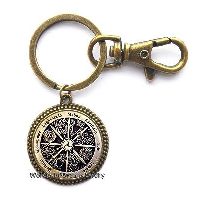 Amazon.com  Wicca Key Ring Zodiac Wicca Charm Keychain Crescent ... 840d5344a6
