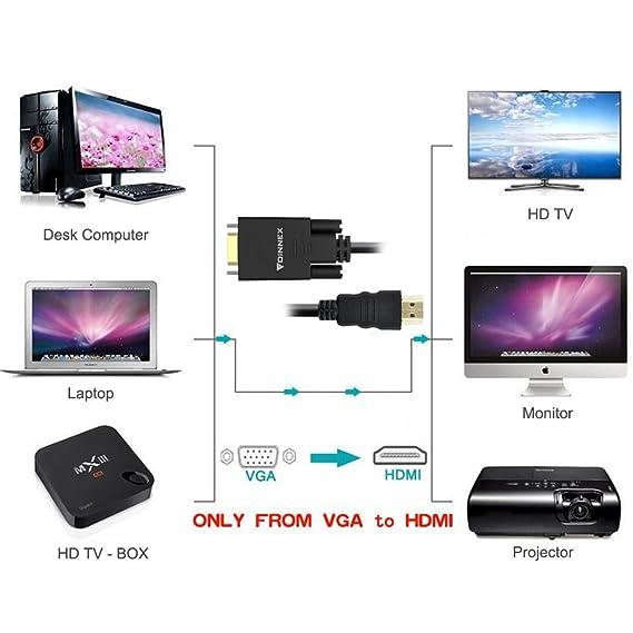 FOINNEX Cable VGA a HDMI 1.8M (de PC Antigua a TV/Monitor con HDMI), Convertidor/Adaptador VGA a HDMI con Audio para conectar PC,Ordenador portátil con ...