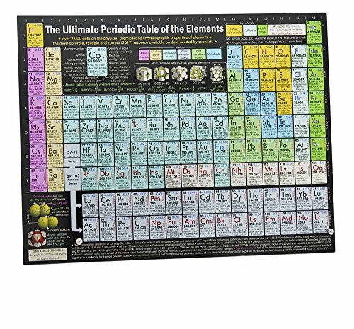 Ultimate Periodic Table - STANDARD Edition Poster on Styrene by Shutter Waves - Best Gift for Teacher Student Scientist Classroom Library R&D Lab Use (11x14 inch without - Ultimate Shutter