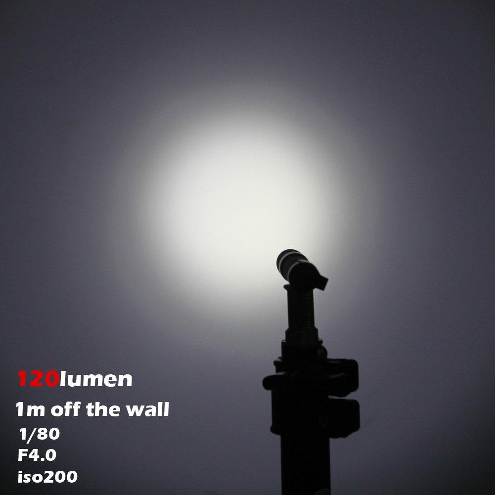 ThruNite/® Ti3 Mini EDC Cree XP-G2 R5 LED Taschenlampe Torch AAA Max 120 Lumen Neutral wei/ß