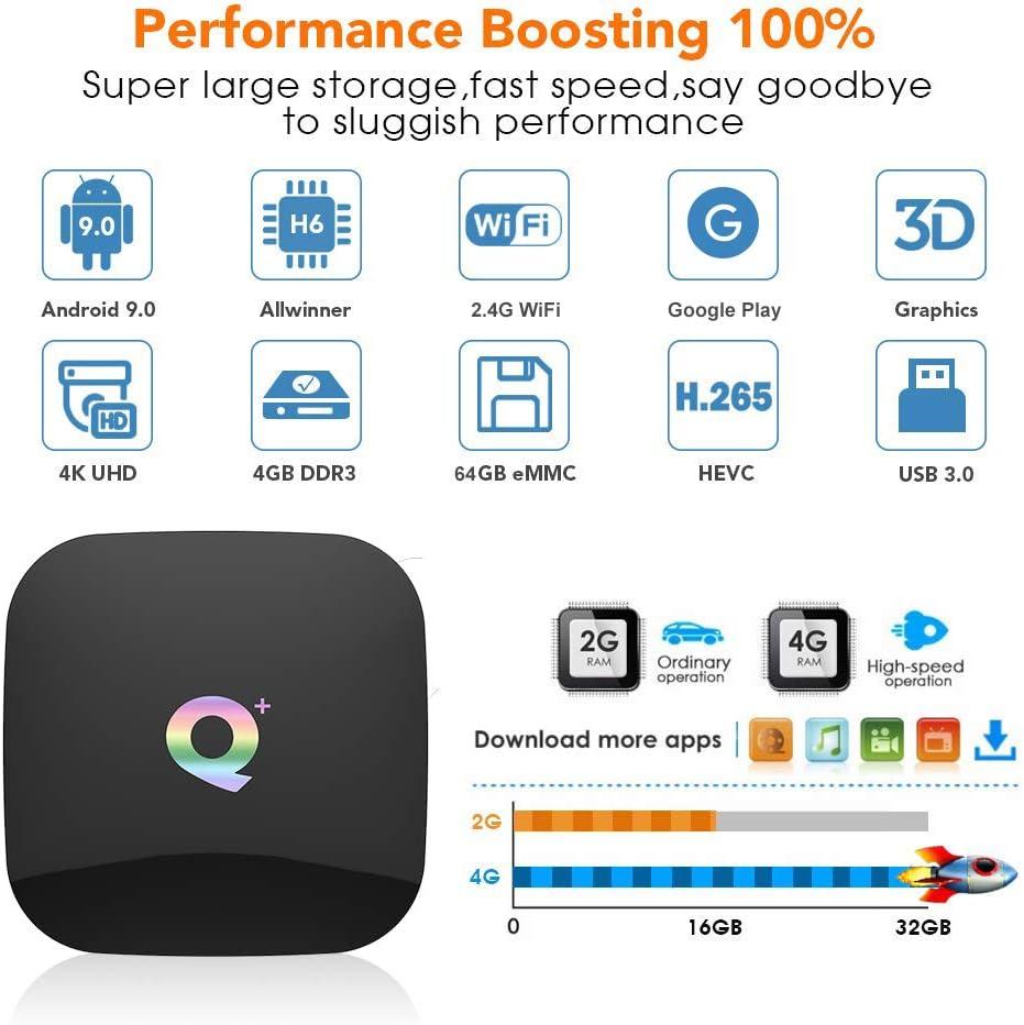 2019 Q Plus Android 9.0 TV Box 4GB RAM 64GB ROM H6 Quad-core Mali-T720MP2 WiFi 2.4GHz Support 6K H.265 HDMI 2.0 Ethernet RJ-45