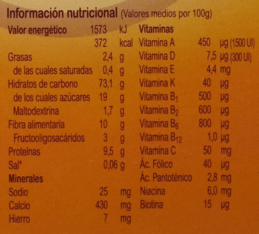 Blevit Plus 8 Cereales Miel - 1000 gr.: Amazon.es: Alimentación y bebidas
