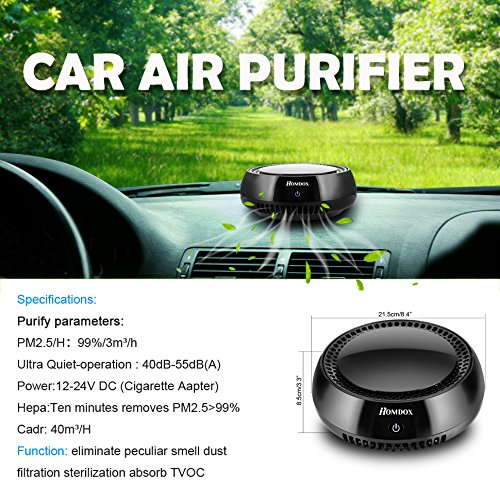 Homdox Car Air Purifier True Hepa Travel Usb Auto Air
