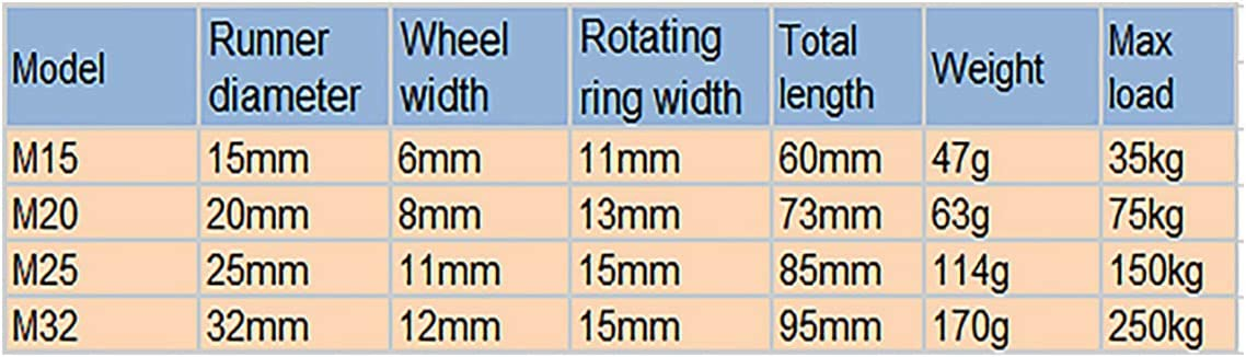 Pack of 1 Single Pulley SENRISE M15 Stainless Steel Pulley Swivel Pulley Loading 35kg For Wire Rope Lifting Rope
