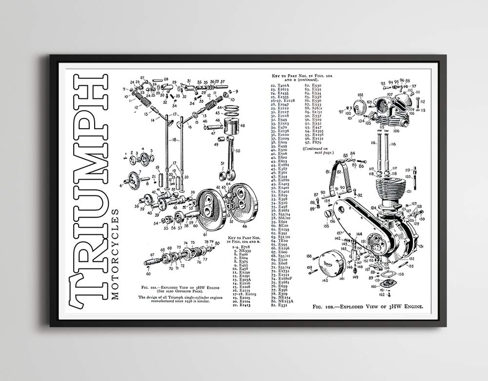 Amazon.com: 1951 TRIUMPH Motorcycle ENGINE POSTER! - Full Size 24