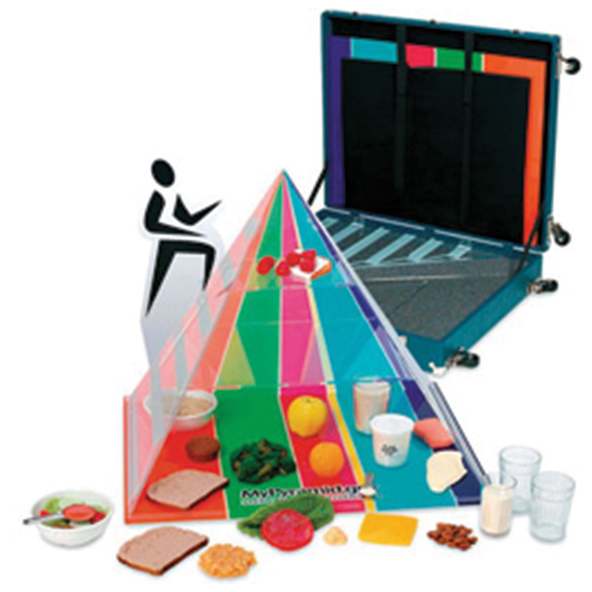 Nasco Fort Atkinson WA24202 3-D Pyramid Food Guide Kit with Case, 3 Boxes
