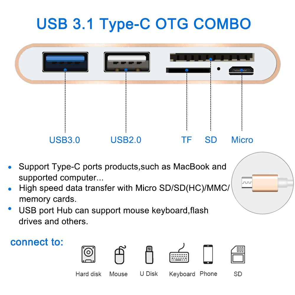 USB C Hub Aluminum Adapter,SourceTon Ultra Slim USB C to Micro SD/MMC/SD Card Reader+USB 3.0 Type A Power Delivery Charging Port Compatible with MacBook/Pro 2016, Lenovo, Asus, Google Pixel Device by SourceTon (Image #3)