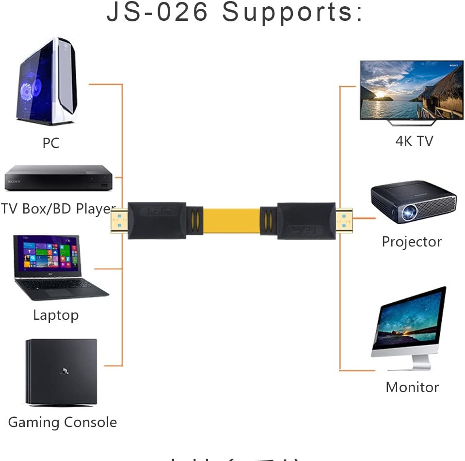 Jasun Flexible HDMI Cord 6 ft 4K 30Hz Support 3840 x 2160 Up to 30Hz FPS 30 AWG 10.2gbps 4:4:0 8bit 4K Gaming PS4 Xbox TV Monitor