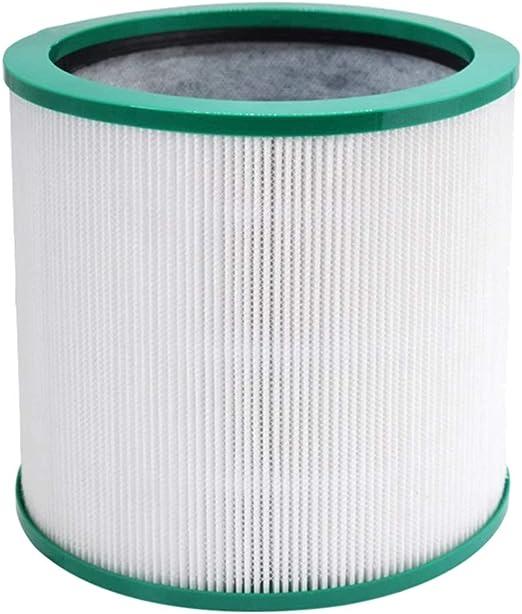 Filtro purificador de Aire, Familia Filtro Haipa reemplazable ...