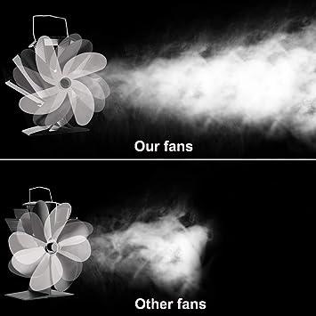 ventilador silencioso de le/ña Ventilador accionado por calor respetuoso con el medio ambiente de 4 cuchillas para chimenea de le/ña Ventilador de estufa accionado por calor Signstek
