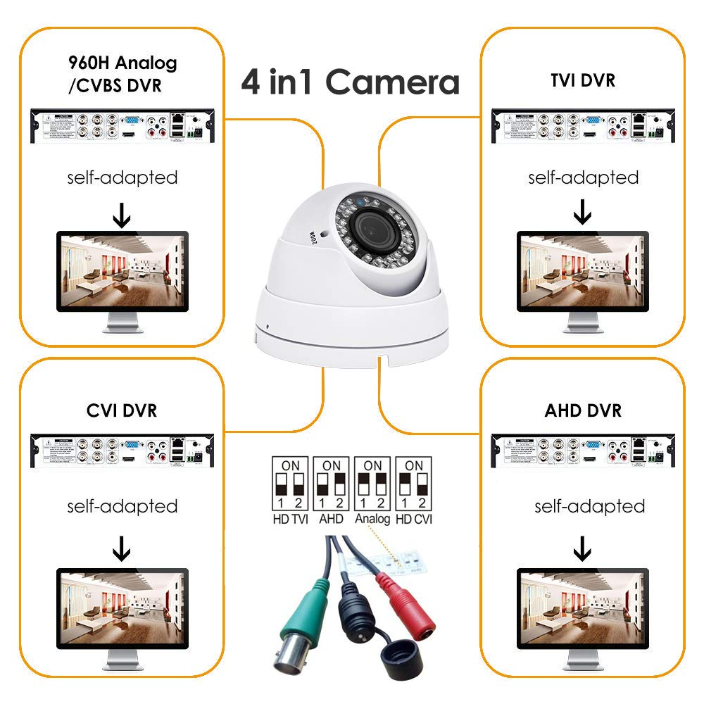 Anpviz 2MP CCTV Camera HD 1080P 4-in-1 TVI AHD CVI 960H CVBS Security Dome Camera, 2.8-12mm Varifocal Lens Analog Video Surveillance, Wide Angle Viewing Day Night Indoor Outdoor Waterproof White