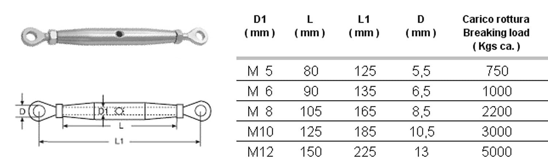 TENDEUR INOX AISI 316 A4 CORPS FERM/É OEIL//OEIL
