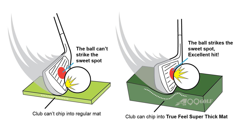 Golf Range True Feel Super Thick mat Golf Chipping Driving Practice Mat 59 x 39 1/2 x1 1/4'' by A99 Golf (Image #7)