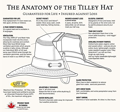 Tilley TM10 Wide Brim with Cooling Mesh UPF 50+ Hat, 7 1/4 or 22 3/4 in. by Tilley (Image #3)