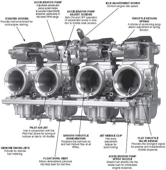 packs of 16 Carb Float Bowl Screws Suzuki GSXR1300