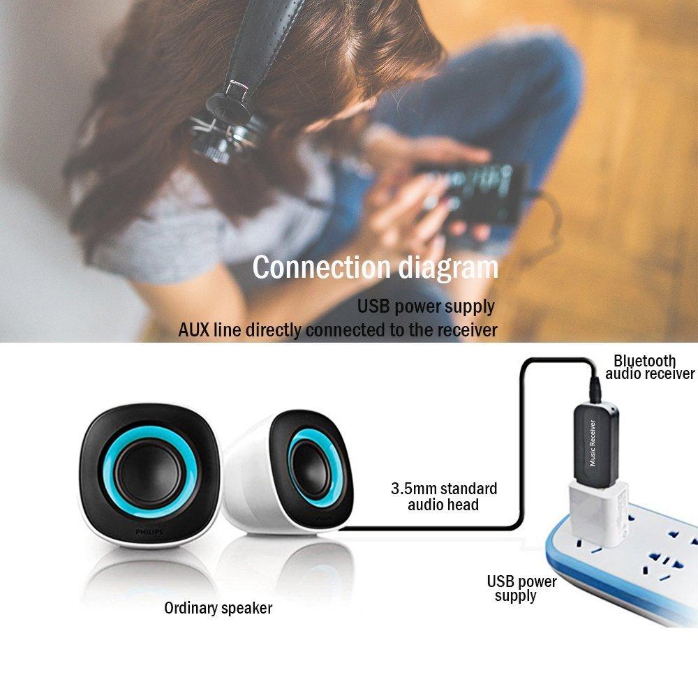 Usb Bluetooth Music Empfnger Receiver Adapter Elektronik Audio