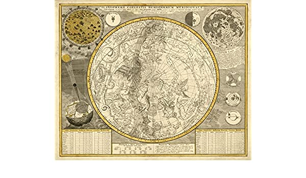 ASTROLOGY SIGNS MAP Antique Wall Art Antique Zodiac Map Vintage Astrology
