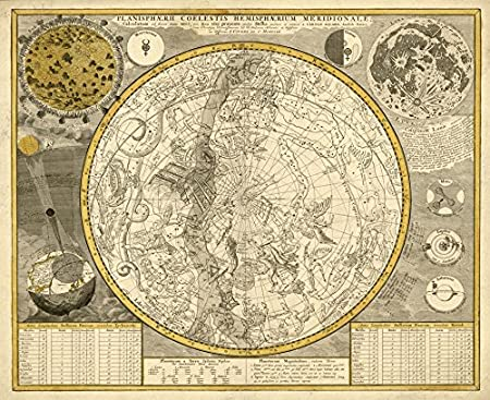 MP69 Vintage 1789 Astrology Constellations Solar System Map Poster A1//A2//A3