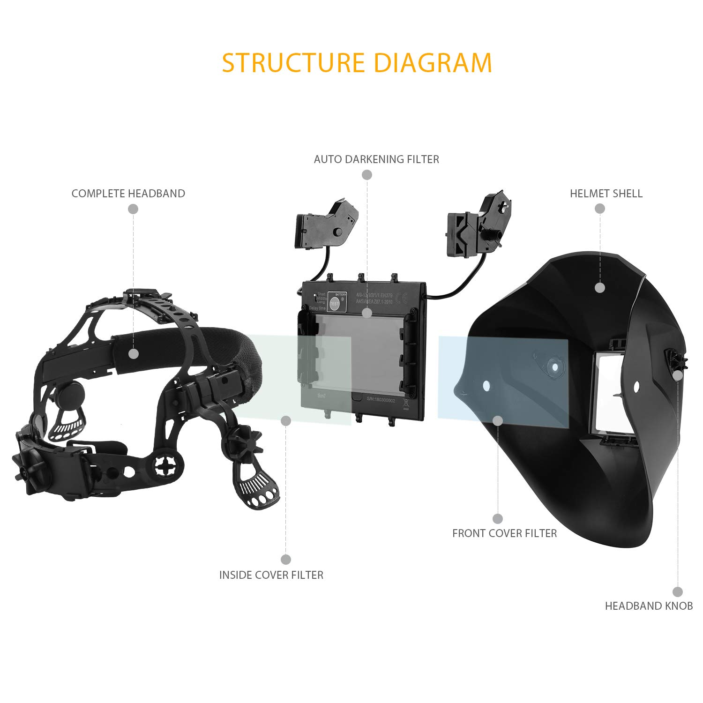 "Wide Shade Range 3//4-13 for TIG MIG MMA Plasma 1//1//1//1 Solar Powered Welding Hood with Large View Area 3.94/""x2.56/"" Auto Darkening Welding Helmet Professional Grinding Welder Mask with 4 Arc Sensor"