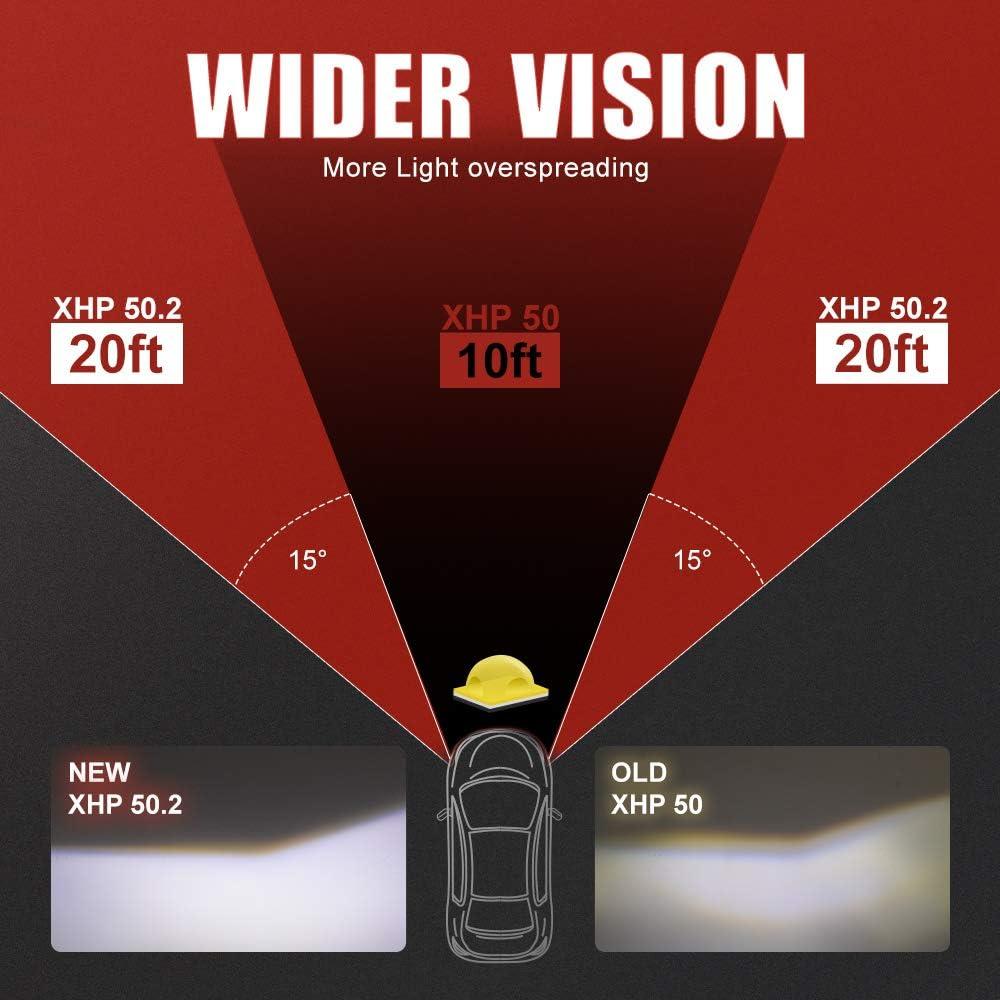 +100/% Extra Night Visibility 9006 HB4 LED Headlight Bulbs TOP XHP50.2 LED 10000lm 6000K Cool White +150/% Brightness HIKARI 2020