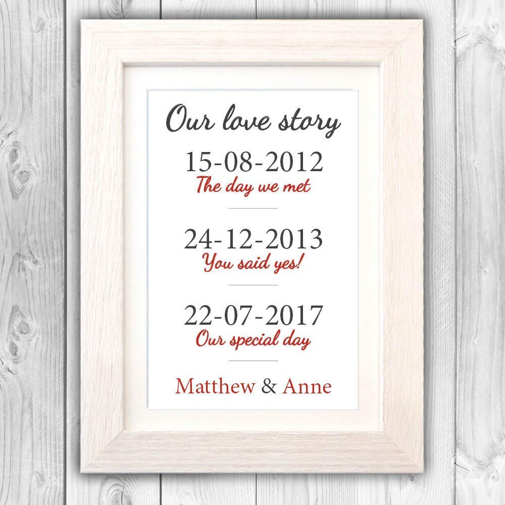 Personalised Gift digital Image for you to print The Day You Were Married A4