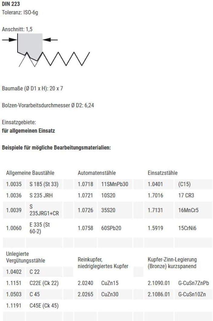 Schneideisen UNF 1//4 x 28 Gewindeschneideisen HSS Gewindeschneider Au/ßengewindeschneider