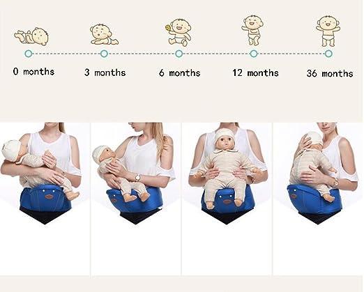 Double Épaule Porte-Bébé Taille tabouret Multifonction de réglable  Respirant Sac À Dos Universel Quatre Saisons Général Avant Enfants Élingues  , blue  ... 3ca338db775