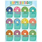 preschool birthday chart - Creative Teaching Press Mid Century Mod Happy Birthday Chart (8424)