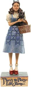 Jim Shore Wizard of Oz Theres No Place Like Home Dorothy Clicking Heals Figurine