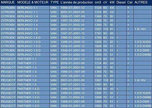 ETS-EXHAUST 157 Silencieux arriere pour BERLINGO 1996-2003 // PARTNER 1996-2003