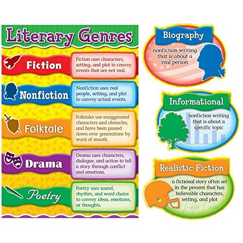 Carson Dellosa Literary Genres Bulletin Board Set (110160) ()