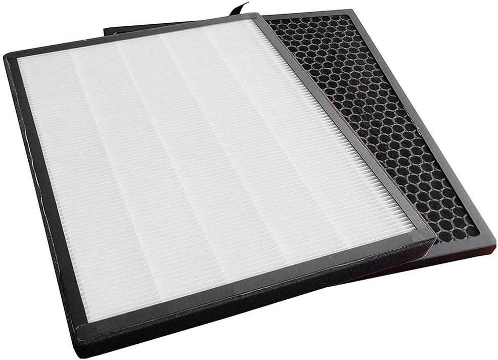 iAmoy Hocheffizienter Ersatzfilter HEPA und Aktivkohlefilter Set kompatibel mit Levoit LV-PUR131 Luftreiniger