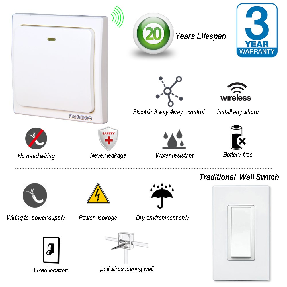 Acegoo Wireless Wall Switch Self Powered Kinetic No Wiring Connecting A Single Light To An Existing Lighting Circuit Ie Loft Battery Required Remote Control Appliances Sync Works With Receiver