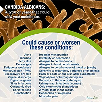 RelaxSlim Candida Albicans Treatment, Formulated by Award Winning Metabolism and Weight Loss Specialist- Full Detox and Cleanse of Fungus for Health and Weight Loss Aid