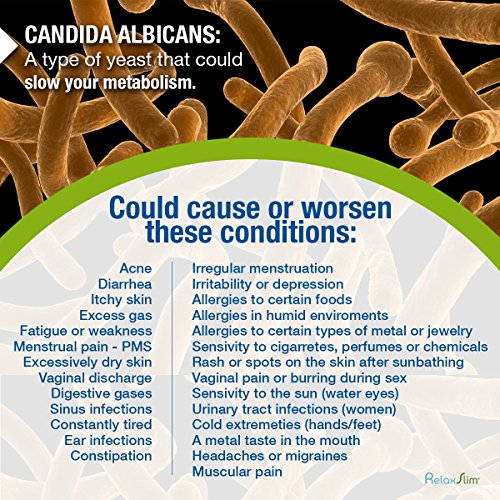 RelaxSlim Candida Albicans Treatment, Formulated by Award Winning Metabolism and Weight Loss Specialist- Full Detox and Cleanse of Fungus for Health and Weight Loss Aid by RelaxSlim  (Image #5)