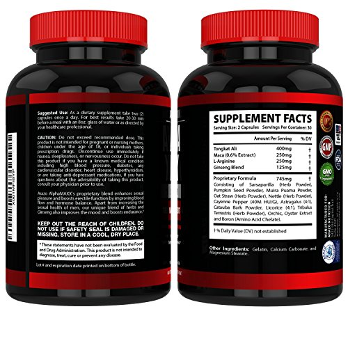 Alpha Maxx Male Enhancement Supplement Review Could It Boost Your