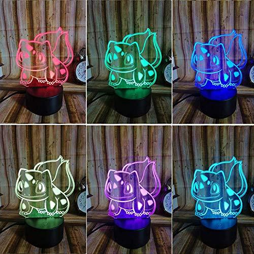 Luz Nocturna Usb Tactil Remoto Colorido Led Lampara De Escritorio Lampara De Noche Dormitorio Decoracion Regalo Conmemorativo Novedad Significativa 3 R