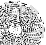 "Graphic Controls Circular Chart C012, 7 Day, 4.531"" Diameter, Range 0 to 100, Box of 60 Charts"