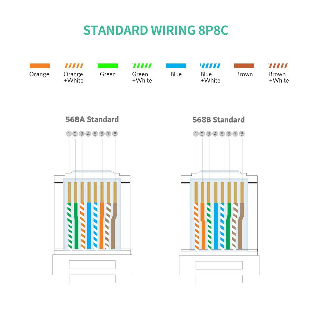 Ugreen Rj45 Connector 50 Pcs Cat5e Cat5 Crimp 8p8c Rj12 Wiring Diagram Orange Blue Stp Gold Plated Computers Accessories