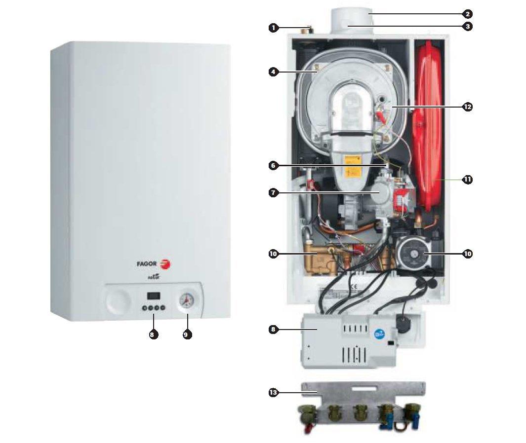 Fagor FC-24C N - Gas Natural calentador 23,6 kW, Potencia útil nominal de calefacción 80/60ºC: 23,6 kW, Alta eficiencia energética sobre PCI: 108,7 % ...