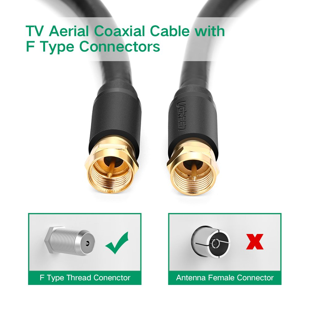 Types Of Cable Connectors : Coaxial cable connectors types