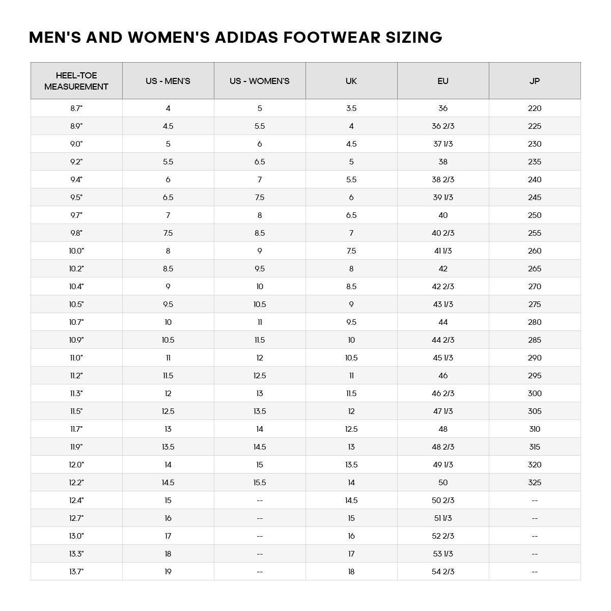 adidas Men Ultraboost 19